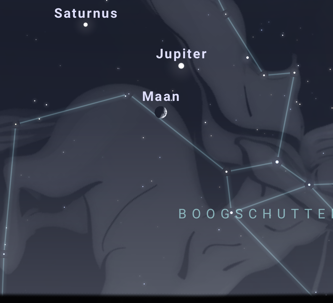 Sterrenkaartje: Maan onder Jupiter