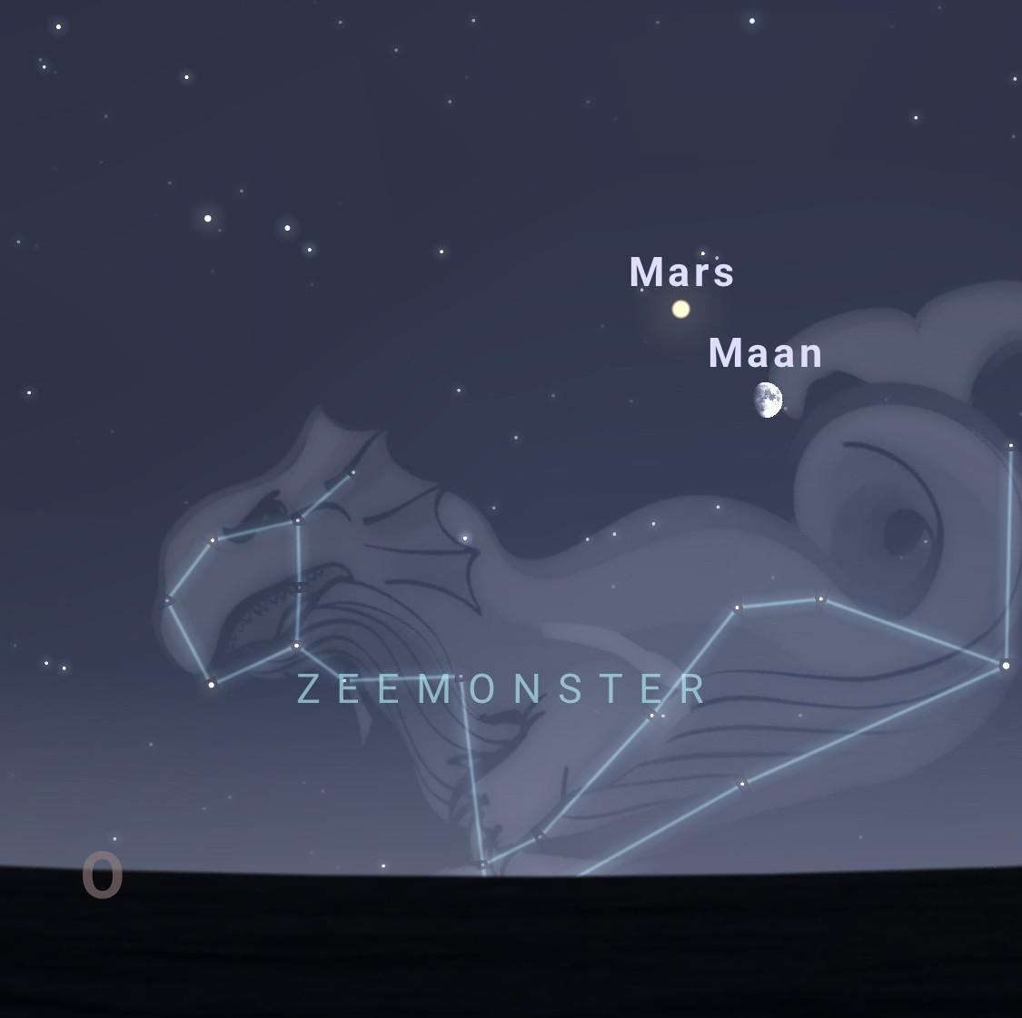 Sterrenkaartje met de maan en Mars