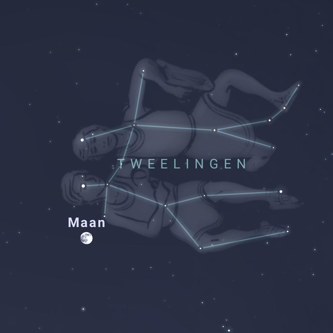 Sterrenkaartje Tweelingen en de maan