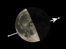 De Maan bedekt Î Virginis