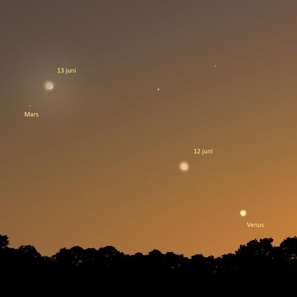 Sterrenkaartje met de maansikkel, Mars en Venus