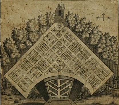 Prent van de oude hortus medicus uit de 17e eeuw. Bron: Utrechts Archief