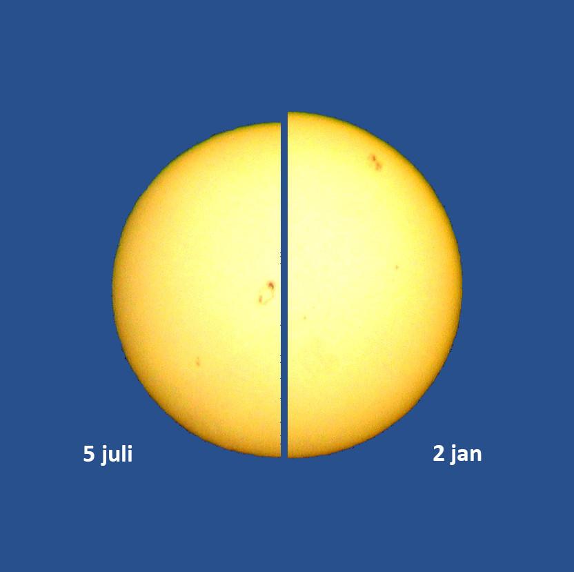 Vergelijk van de grootte van de zonneschijf van 5 juli met 2 feb